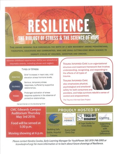 Eagle County Resilience