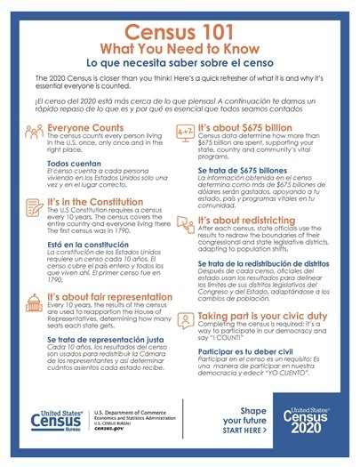 What You Need To Know Census