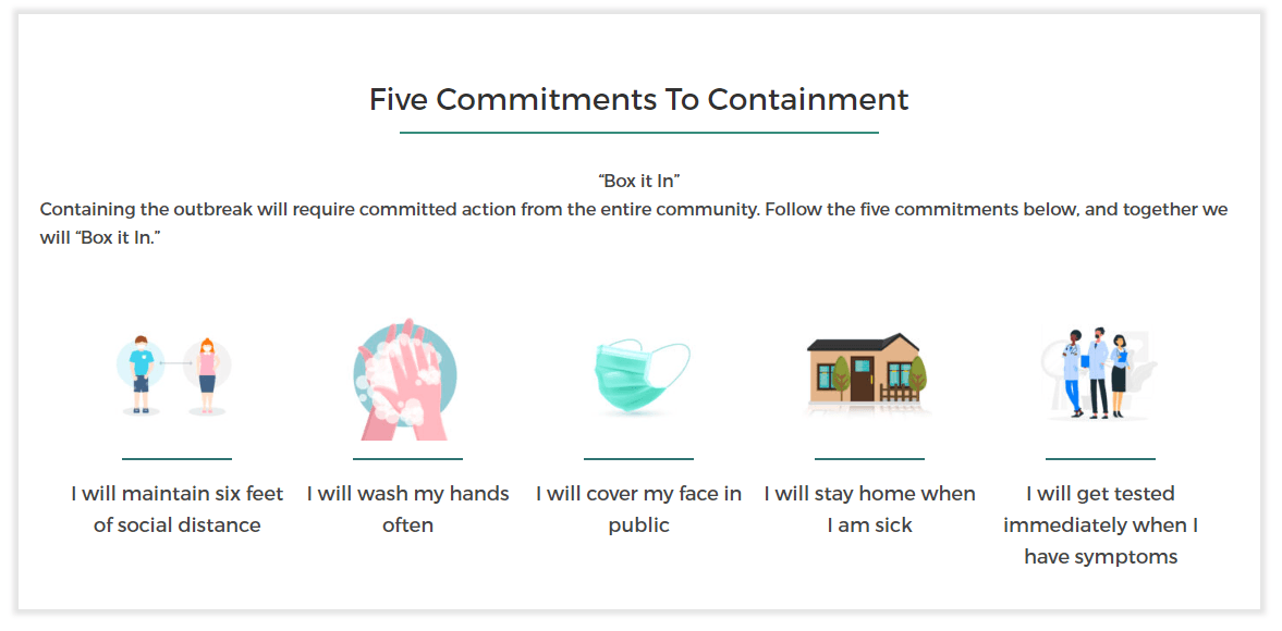 Five Commitments to Containment
