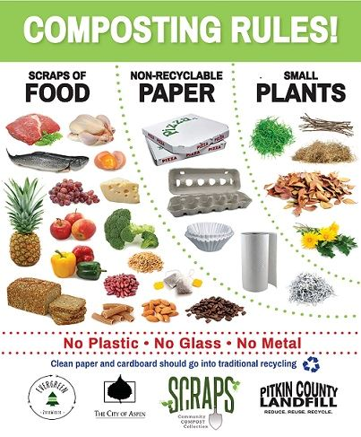Composting Rules, scraps of food non recyclable paper, small plants no plastic no glass no metal